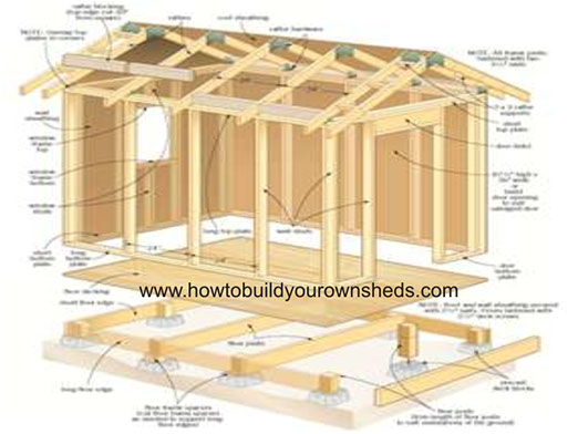Captivating Storage Shed Plans And Building Permit