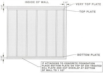 do-it-yourself shed kit wall sheeting instructions